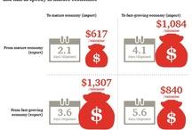 APEC 2012 Infographics