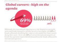 Next Generation  Diversity:  Developing tomorrow's  female leaders