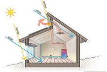 House DIY