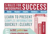 Blogging tips / A collection of tips on how to blog, best practices, SEO, content, pictures.