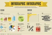 Infographic Obsession / Where information and creativity collide. Or, my happy place.  / by Laura Beck