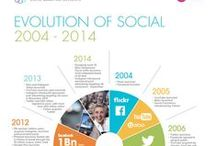 Social Media and Technology Hub / Social Media and Technology tips, trends, and resources across platforms.