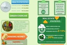 Green! / Green tips and tricks for healthy living and saving money.