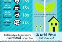 Homebuyer / Tips for buying a home