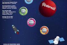Social Experience / #marketing #advertising #socialmedia  #technology  / by Makio Yamazaki