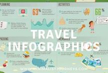 Travel | Infographics / Our travel infographics and data visualizations contain countless interesting and useful facts, tips and figures for your next trip!