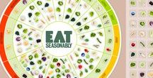 Eat the Seasons / Seasonal tips and recipes to make the most of fruit and veg you grow or buy locally.