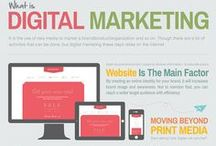 Thinking Digital / The world of Digital Marketing is a vast one...