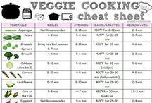 Recipes and Fun Food Info