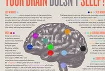 Brain 4 thinking / Left brain, Right brain, Laterality and Integration all influences your cognitive ability - can you assimilate, process and comprehend or do you overload along the way? Can you fully access your intelligence?