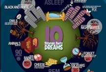 Sleep for Thought. / Fun facts about sleep, dreaming, and more.