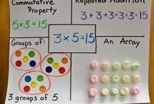 Computation / Activities and charts for addition, subtraction, multiplication, & division