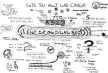 Understanding Cancer / #Cancer is constantly changing. These images, infographics and more will highlight those changes.