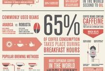infographics / by Martin Farkas