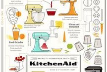 Kitchen 101 / by Memphis Parent Magazine