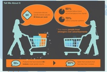 eCommerce / Infographics on eCommerce and Online Marketing