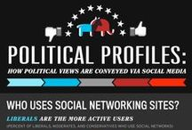 Political Social Media / Stats and numbers on political use of social media and technology