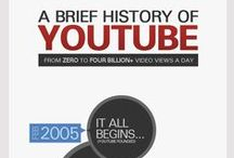 YouTube / Infographics about YouTube