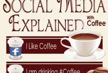 social media / where it's at... / by Karen Howell