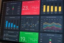 02 UI - Dashboards / Interfaces (in-browser or native app) that visualize data and make it actionable. Things like Analytics and Metrics.