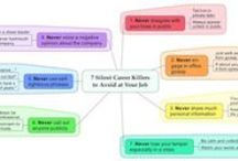 Mind Maps: Creating A Life of Freedom / Sharing mind maps that I created to inspire you to have be smart about your career and life decisions. / by Prolific Living