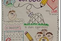 anchor chart ideas-writing / by Beth Cooper
