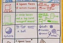 anchor chart ideas-math / by Beth Cooper