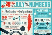 Independence Day / All about the Fourth of July