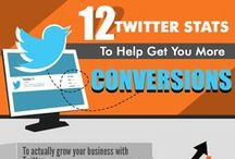 Twitter Tips, Tricks, and Help / Everything Twitter from tweet etiquette, retweeting, hashtags, and design for Twitter profiles. Need help for your business Twitter account? Email me at contact@nissenmedia.net.