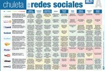 Infografías Redes Sociales / by Begoña Rodriguez