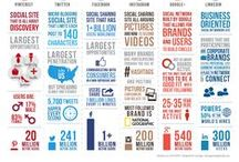 Infographics about Social Media / by Barb Drozdowich
