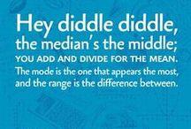 Teaching: Math - Median, Mode, Range