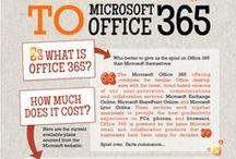 ATS & Microsoft