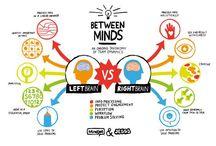 Brains / psychology