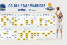 Warriors Artwork /   / by Golden State Warriors