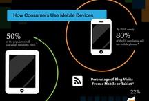 Mobile marketing el marketing móvil / by Energy Parks