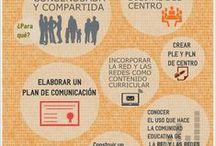 TIC'S / Tecnologías de la Información y de la Comunicación