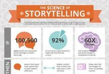 Storytelling / Bra tips och information om storytelling.