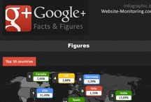 Google Plus / All about the Social Network Google+