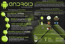Android / All about Android OS, Hardware and Apps.
