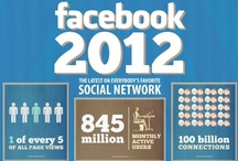 Facebook / All about Facebook.