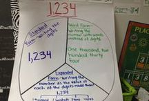 CISD Math Musings / These are some examples of what I am seeing around Coppell ISD in math!