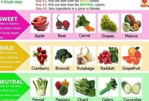 Natural Healthy ideas / Healthy herbs, spices and ideas / by Barbara Behrens