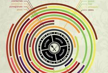 {Food•Infographics}