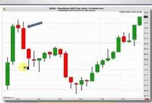 Technical Analysis - Charts / It's all About Charts - Relying on Chart Patterns for Big Money Winning + Avoiding Big Money Losing - while day trading stocks NEW School - http://DayTradersWin.com -  http://DayTradersCoach (Best Stock trading site of all Stock Trading Sites) - Day Trading, for every Day Trader, stock trading for Beginners + seasoned traders - Stock Advice, Day Trading Tips - Call now for Free Consultation with John McLaughlin, Master Day Trading Coach: 949-218-4114