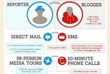 PR & Tech Infographics / by Child's Play Communications