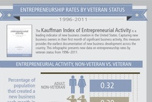 Kauffman Index of Entrepreneurial Activity (KIEA) / The Kauffman Index of Entrepreneurial Activity is a leading indicator of new business creation in the United States. http://www.kauffman.org/research-and-policy/kauffman-index-of-entrepreneurial-activity.aspx / by Kauffman Foundation