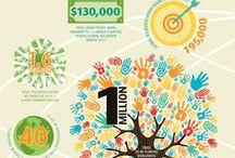 Sustainability & Corporate Responsibility InfoGraphics / Corporate Responsibility & Sustainability