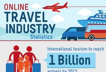Travel Stats / Have you ever wondered how travel affects families or the economy? Want to know how social media and consumer habits are shaping the industry? Discover some of the most interesting facts relating to travel - you might be surprised!