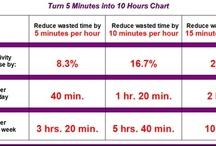 Time Mastery & Productivity / Time Mastery & Productivity Tips
